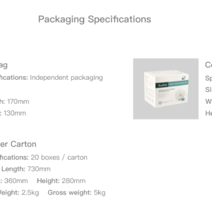 KN-95 Packaging Specification